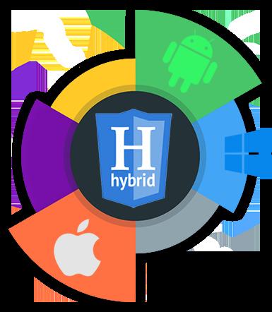hybrid-top